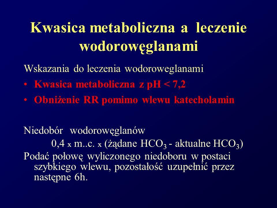 Kwasica metaboliczna a leczenie wodorowęglanami Wskazania do leczenia wodoroweglanami Kwasica metaboliczna z pH < 7,2 Obniżenie RR pomimo wlewu katech