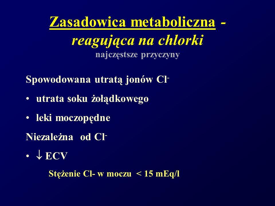 Zasadowica metaboliczna - reagująca na chlorki najczęstsze przyczyny Spowodowana utratą jonów Cl - utrata soku żołądkowego leki moczopędne Niezależna
