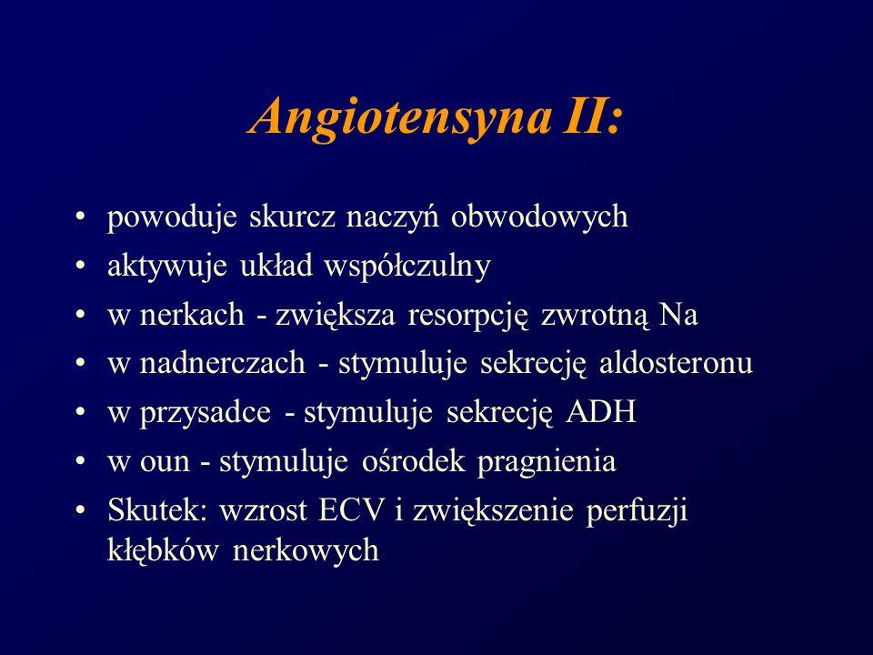 Angiotensyna II: powoduje skurcz naczyń obwodowych aktywuje układ współczulny w nerkach - zwiększa resorpcję zwrotną Na w nadnerczach - stymuluje sekr
