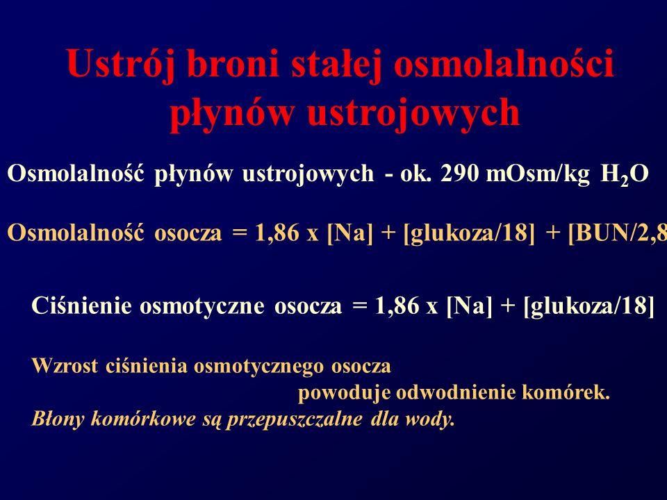 Osmolalność płynów ustrojowych - ok. 290 mOsm/kg H 2 O Ustrój broni stałej osmolalności płynów ustrojowych Osmolalność osocza = 1,86 x [Na] + [glukoza