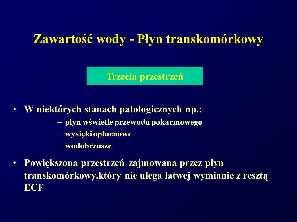 Zawartość wody - Płyn transkomórkowy W niektórych stanach patologicznych np.: –płyn wświetle przewodu pokarmowego –wysięki opłucnowe –wodobrzusze Powi