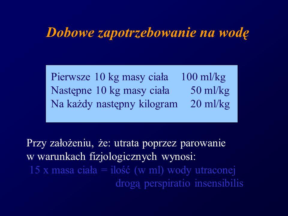 Dobowe zapotrzebowanie na wodę Pierwsze 10 kg masy ciała 100 ml/kg Następne 10 kg masy ciała 50 ml/kg Na każdy następny kilogram 20 ml/kg Przy założen