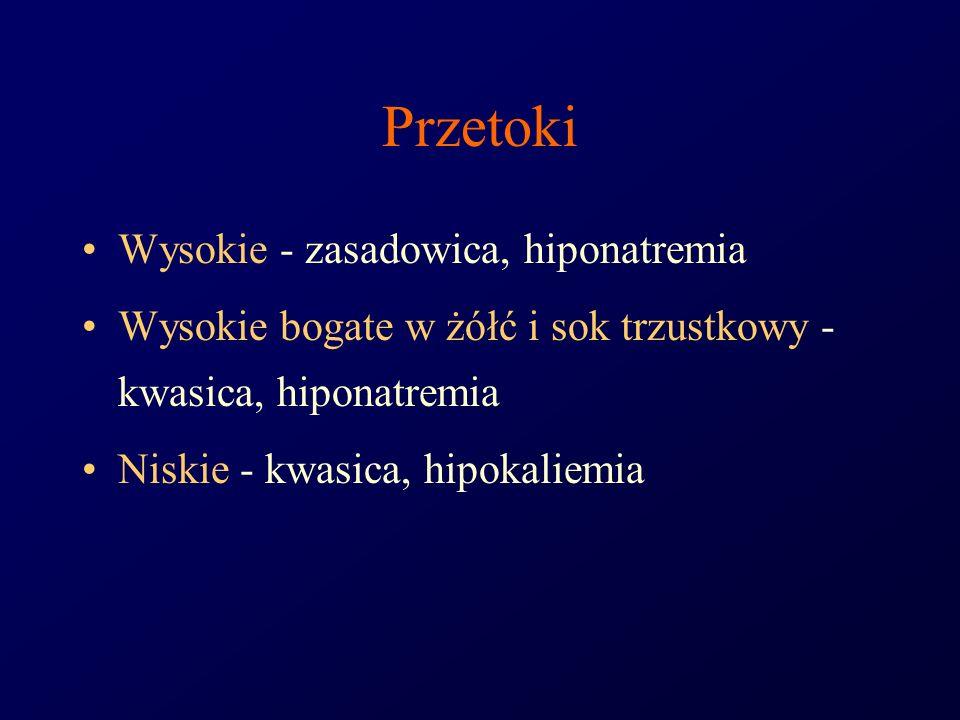 Przetoki Wysokie - zasadowica, hiponatremia Wysokie bogate w żółć i sok trzustkowy - kwasica, hiponatremia Niskie - kwasica, hipokaliemia
