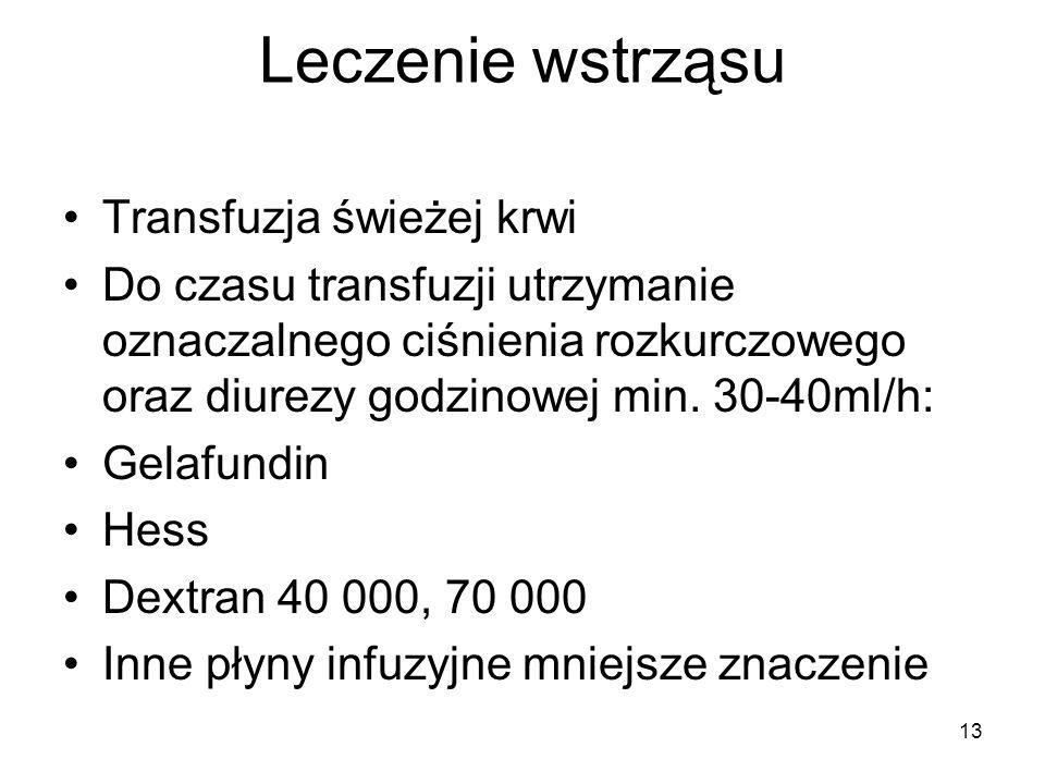 13 Leczenie wstrząsu Transfuzja świeżej krwi Do czasu transfuzji utrzymanie oznaczalnego ciśnienia rozkurczowego oraz diurezy godzinowej min. 30-40ml/