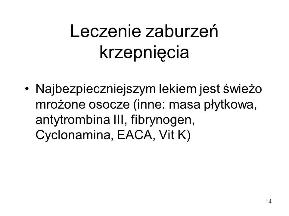 14 Leczenie zaburzeń krzepnięcia Najbezpieczniejszym lekiem jest świeżo mrożone osocze (inne: masa płytkowa, antytrombina III, fibrynogen, Cyclonamina