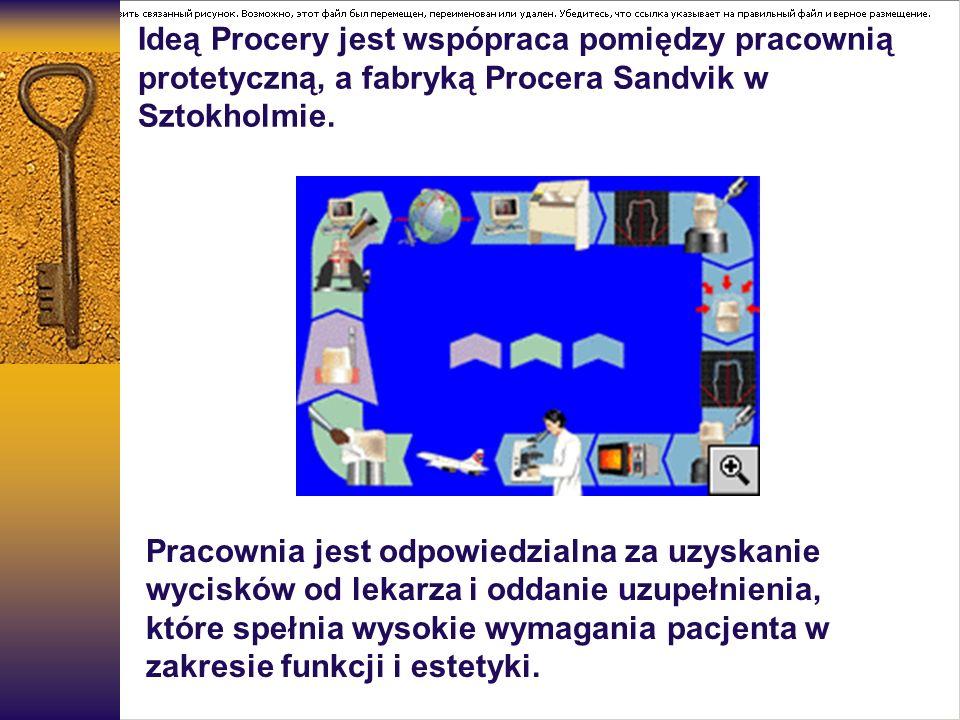 Ideą Procery jest wspópraca pomiędzy pracownią protetyczną, a fabryką Procera Sandvik w Sztokholmie. Pracownia jest odpowiedzialna za uzyskanie wycisk