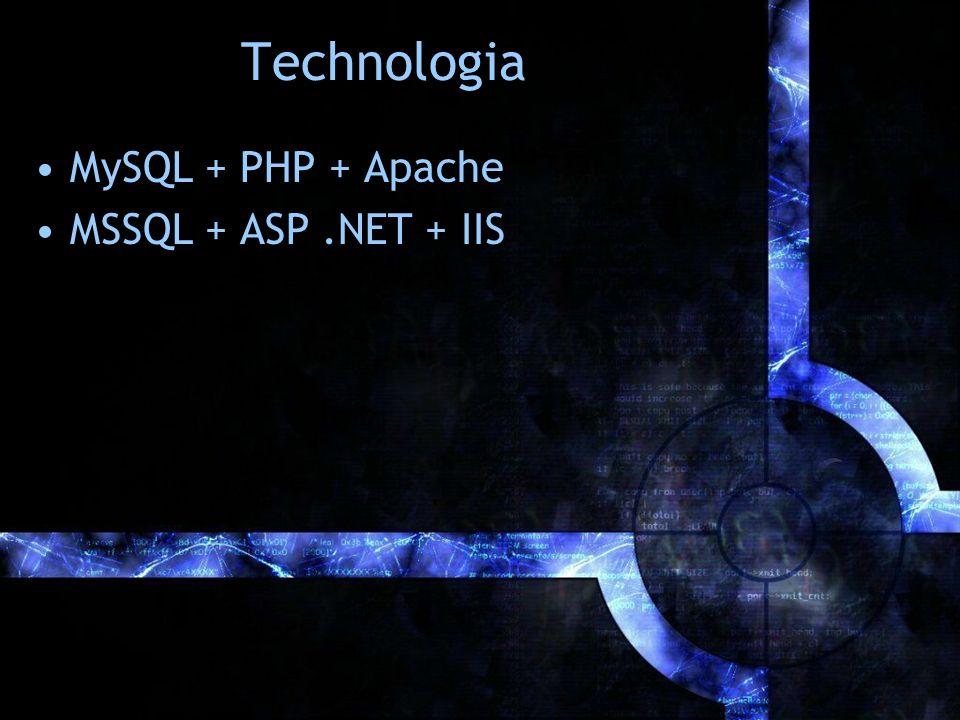 Technologia MySQL + PHP + Apache MSSQL + ASP.NET + IIS