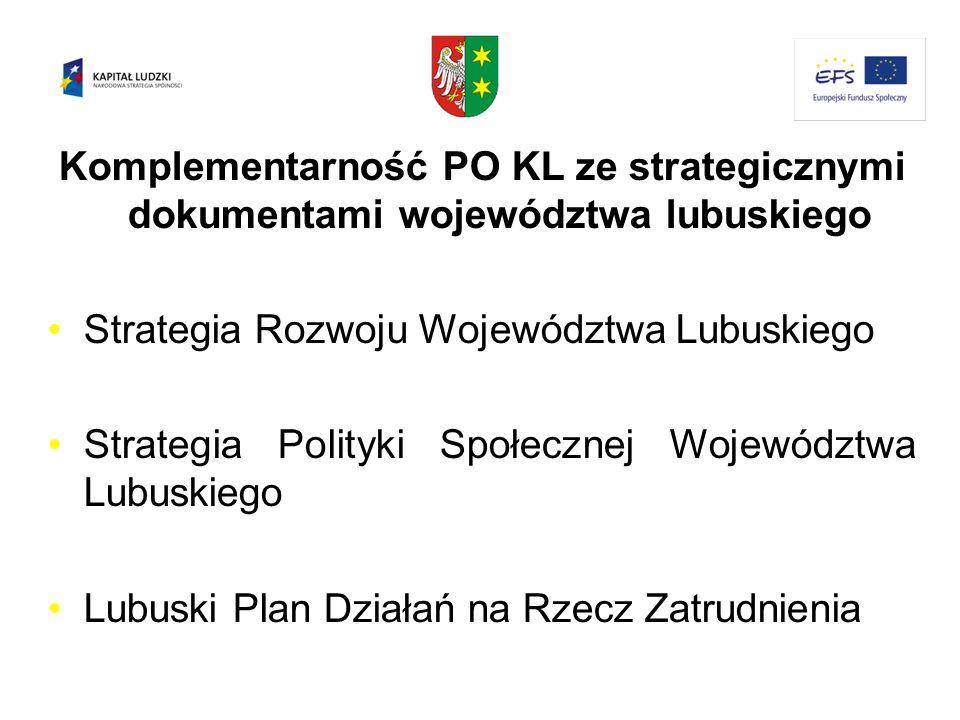 Komplementarność PO KL ze strategicznymi dokumentami województwa lubuskiego Strategia Rozwoju Województwa LubuskiegoStrategia Rozwoju Województwa Lubu