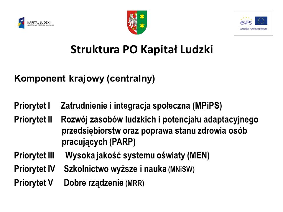 Struktura PO Kapitał Ludzki Komponent krajowy (centralny) Priorytet I Zatrudnienie i integracja społeczna (MPiPS) Priorytet II Rozwój zasobów ludzkich