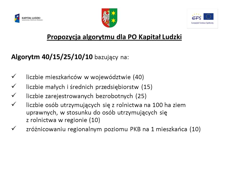Propozycja algorytmu dla PO Kapitał Ludzki Algorytm 40/15/25/10/10 bazujący na: liczbie mieszkańców w województwie (40) liczbie małych i średnich prze