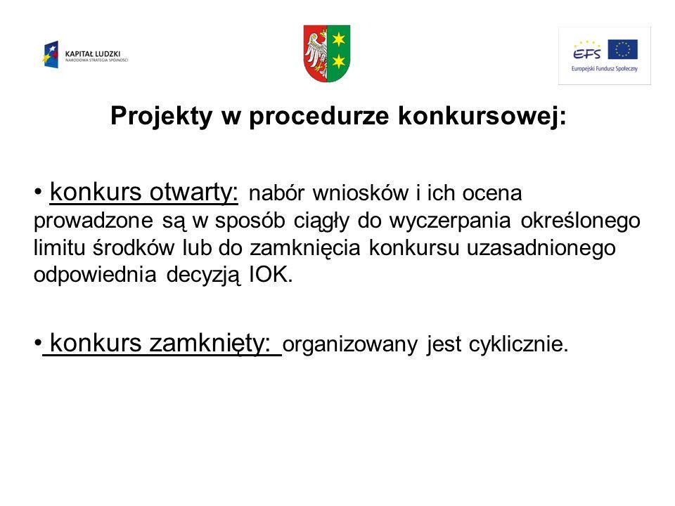 Projekty w procedurze konkursowej: konkurs otwarty: nabór wniosków i ich ocena prowadzone są w sposób ciągły do wyczerpania określonego limitu środków