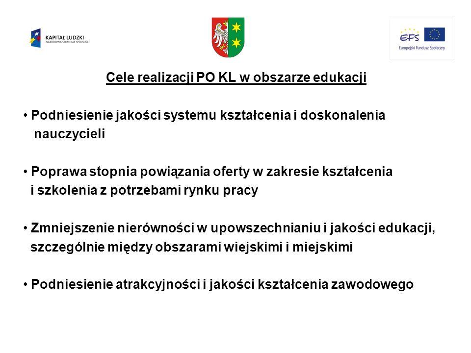 Cele realizacji PO KL w obszarze edukacji Podniesienie jakości systemu kształcenia i doskonalenia Podniesienie jakości systemu kształcenia i doskonale