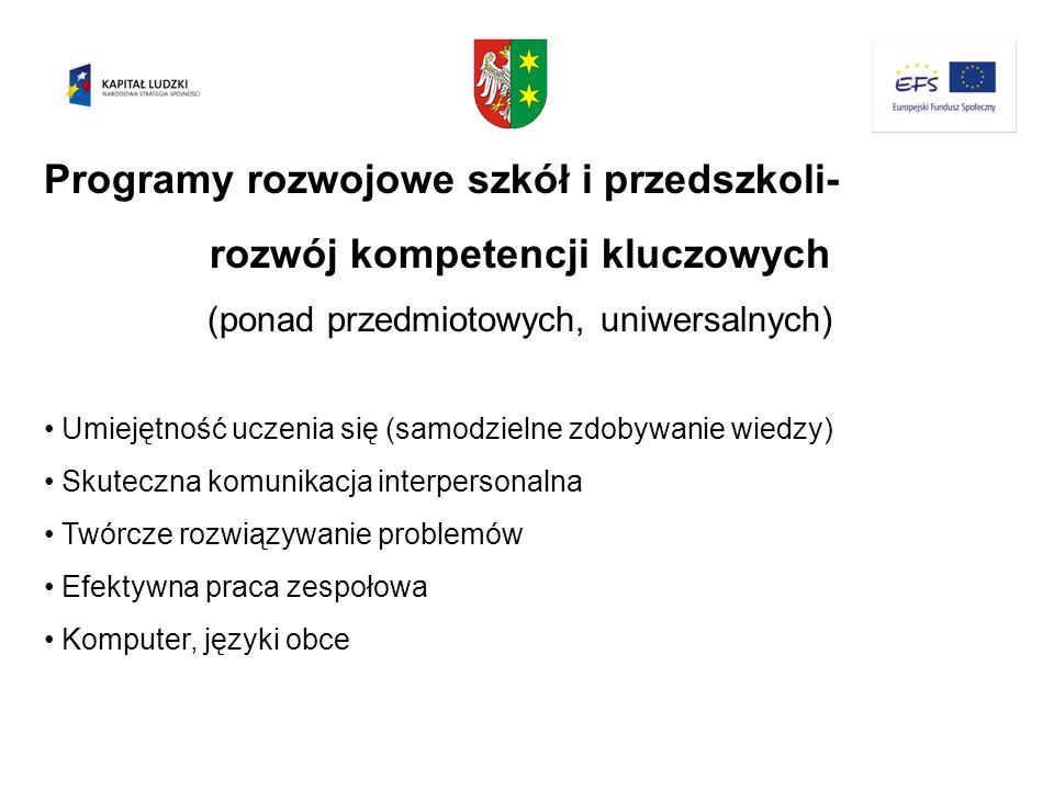 Programy rozwojowe szkół i przedszkoli- rozwój kompetencji kluczowych (ponad przedmiotowych, uniwersalnych) Umiejętność uczenia się (samodzielne zdoby