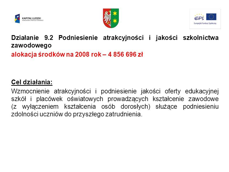Działanie 9.2 Podniesienie atrakcyjności i jakości szkolnictwa zawodowego alokacja środków na 2008 rok – 4 856 696 zł Cel działania: Wzmocnienie atrak