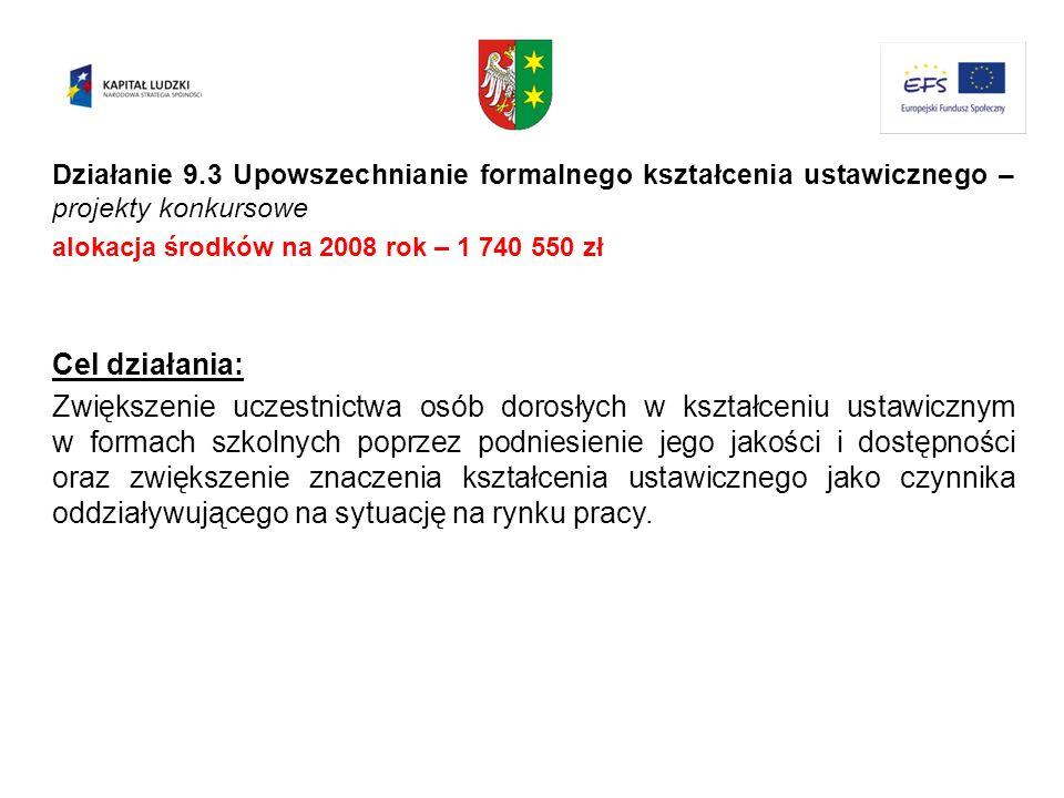 Działanie 9.3 Upowszechnianie formalnego kształcenia ustawicznego – projekty konkursowe alokacja środków na 2008 rok – 1 740 550 zł Cel działania: Zwi
