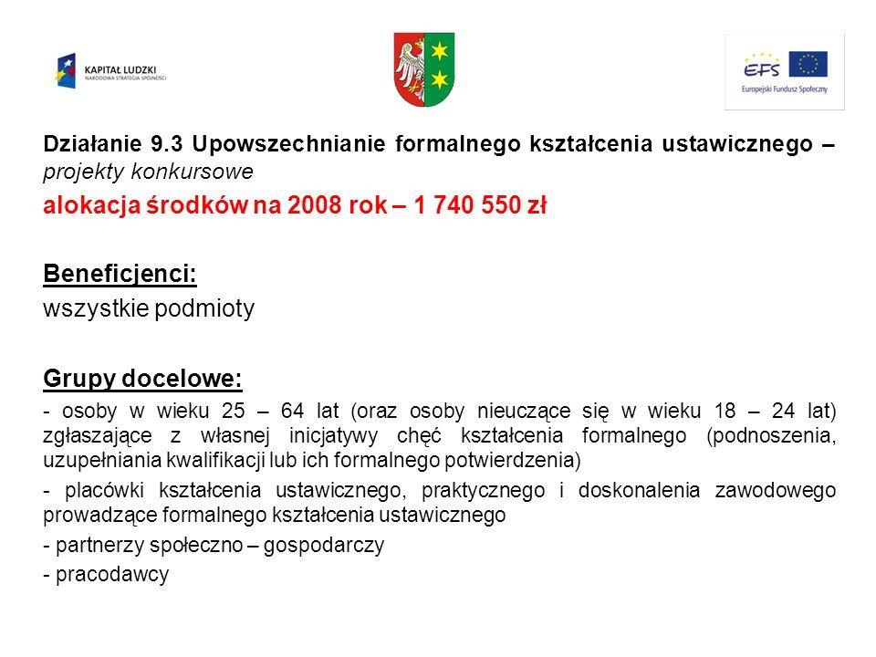 Działanie 9.3 Upowszechnianie formalnego kształcenia ustawicznego – projekty konkursowe alokacja środków na 2008 rok – 1 740 550 zł Beneficjenci: wszy