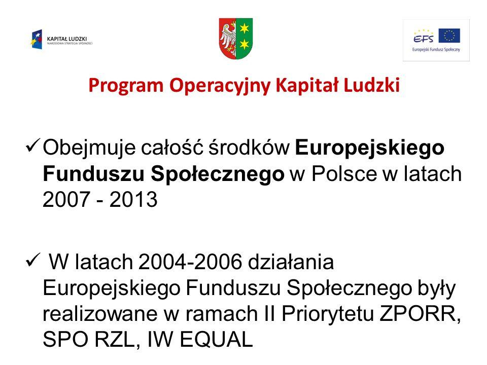 Program Operacyjny Kapitał Ludzki Obejmuje całość środków Europejskiego Funduszu Społecznego w Polsce w latach 2007 - 2013 W latach 2004-2006 działani