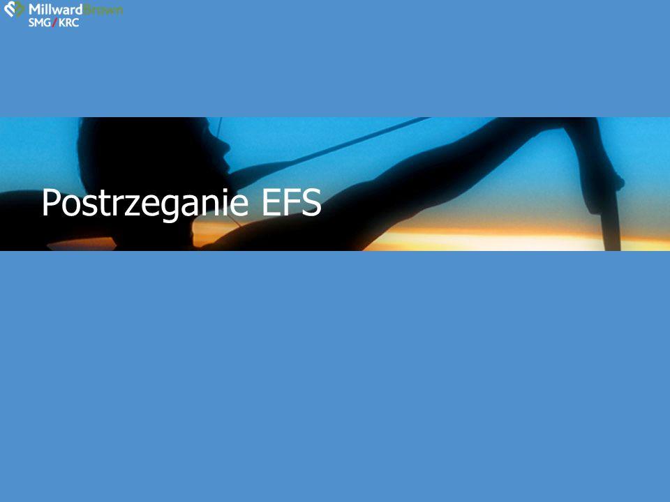 Postrzeganie EFS