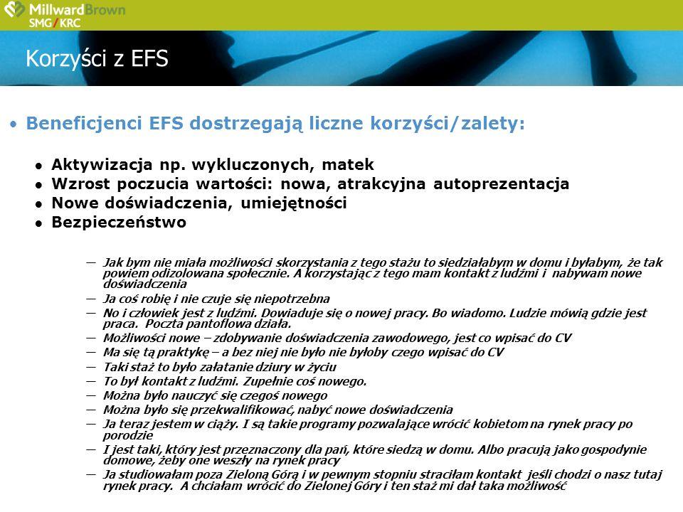 Korzyści z EFS Beneficjenci EFS dostrzegają liczne korzyści/zalety: Aktywizacja np.