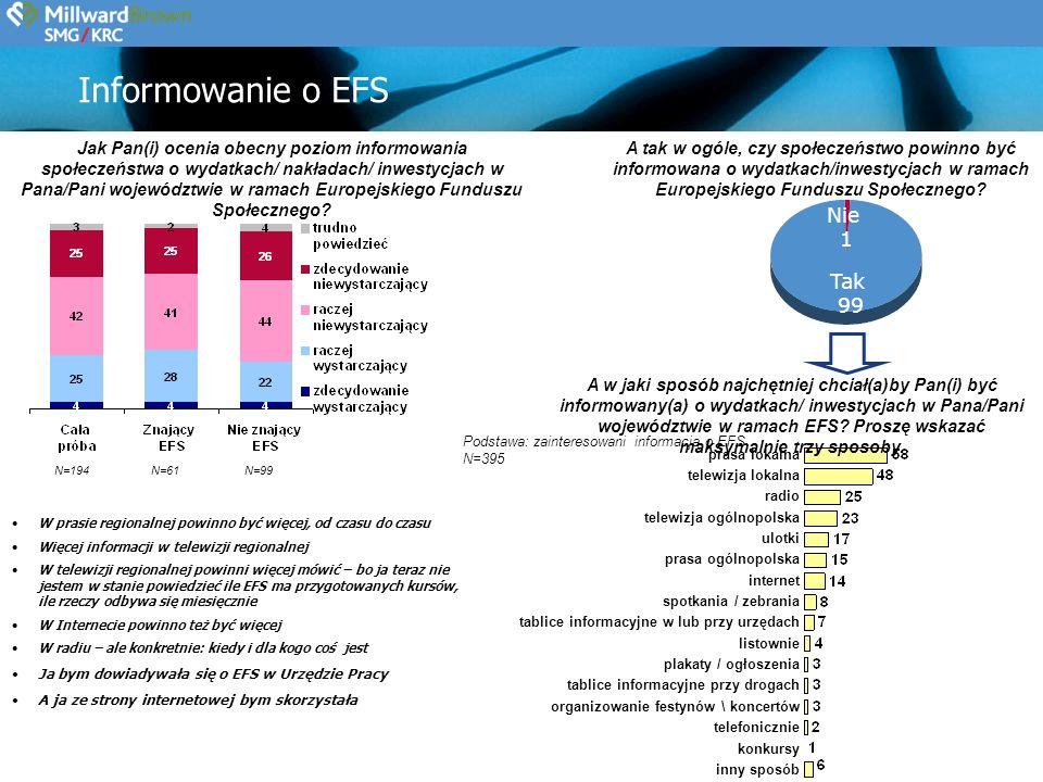 Informowanie o EFS Jak Pan(i) ocenia obecny poziom informowania społeczeństwa o wydatkach/ nakładach/ inwestycjach w Pana/Pani województwie w ramach Europejskiego Funduszu Społecznego.