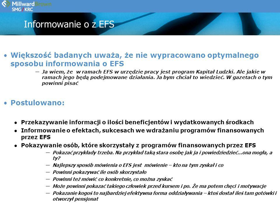 Informowanie o z EFS Większość badanych uważa, że nie wypracowano optymalnego sposobu informowania o EFS Ja wiem, że w ramach EFS w urzędzie pracy jest program Kapitał Ludzki.