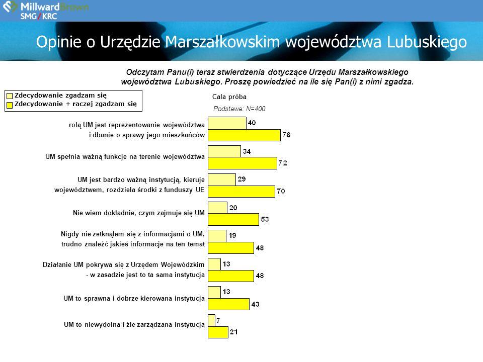 Opinie o Urzędzie Marszałkowskim województwa Lubuskiego Podstawa: N=400 Cala próba Odczytam Panu(i) teraz stwierdzenia dotyczące Urzędu Marszałkowskiego województwa Lubuskiego.