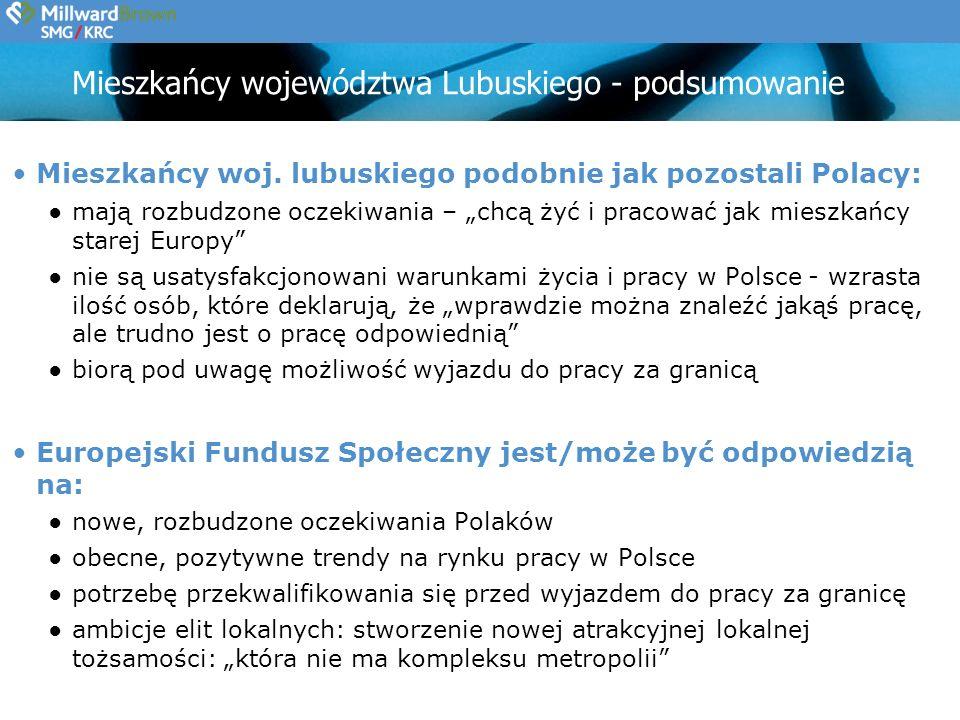 Mieszkańcy województwa Lubuskiego - podsumowanie Mieszkańcy woj.