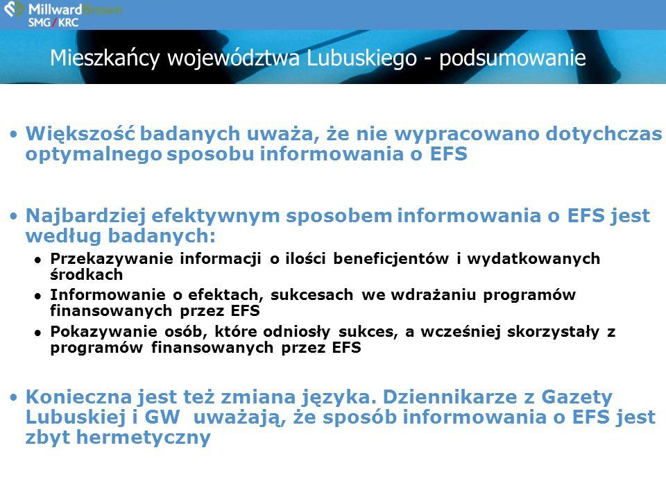 Mieszkańcy województwa Lubuskiego - podsumowanie Większość badanych uważa, że nie wypracowano dotychczas optymalnego sposobu informowania o EFS Najbardziej efektywnym sposobem informowania o EFS jest według badanych: Przekazywanie informacji o ilości beneficjentów i wydatkowanych środkach Informowanie o efektach, sukcesach we wdrażaniu programów finansowanych przez EFS Pokazywanie osób, które odniosły sukces, a wcześniej skorzystały z programów finansowanych przez EFS Konieczna jest też zmiana języka.