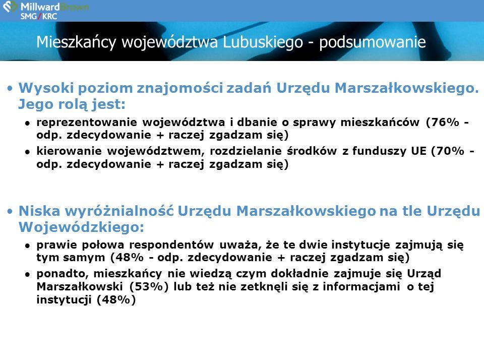 Mieszkańcy województwa Lubuskiego - podsumowanie Wysoki poziom znajomości zadań Urzędu Marszałkowskiego.