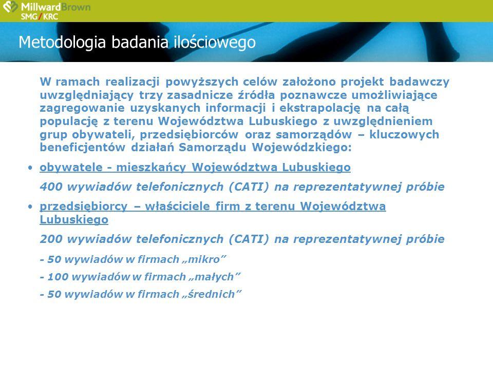 Postrzeganie województwa Lubuskiego i Zielonej Góry