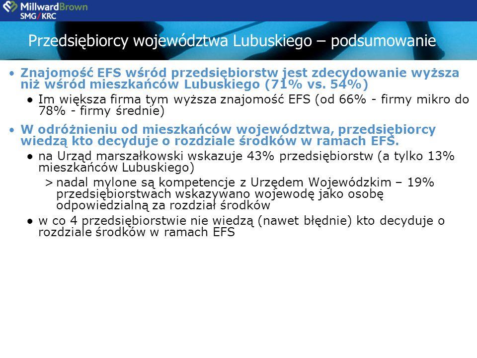 Przedsiębiorcy województwa Lubuskiego – podsumowanie Znajomość EFS wśród przedsiębiorstw jest zdecydowanie wyższa niż wśród mieszkańców Lubuskiego (71% vs.