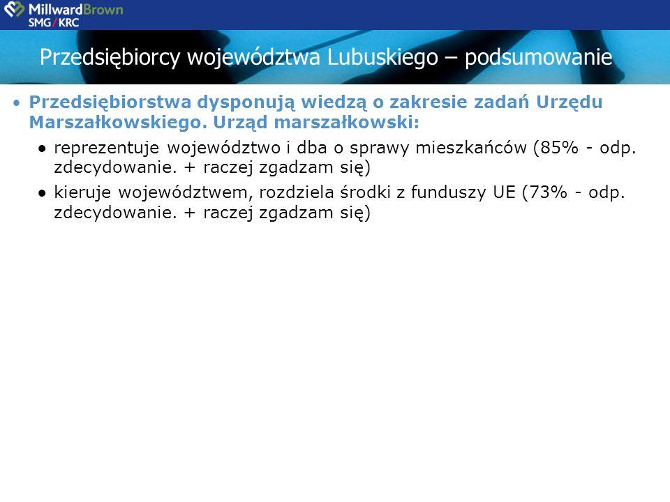 Przedsiębiorcy województwa Lubuskiego – podsumowanie Przedsiębiorstwa dysponują wiedzą o zakresie zadań Urzędu Marszałkowskiego.