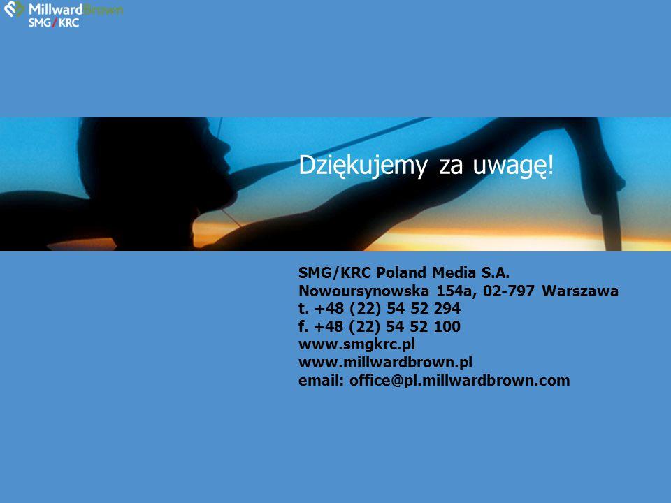Dziękujemy za uwagę. SMG/KRC Poland Media S.A. Nowoursynowska 154a, 02-797 Warszawa t.