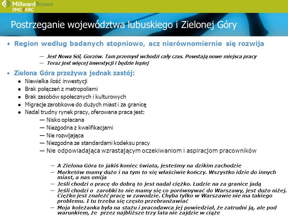 Mieszkańcy województwa Lubuskiego - podsumowanie Wiedza społeczna o decydentach rozdziału środków w ramach EFS jest niska jedynie 13% poprawnie wskazuje na Urząd Marszałkowski >Respondenci mylą kompetencje Urzędu Marszałkowskiego z Urzędem Wojewódzkim – aż 26% respondentów uważa, że to wojewoda decyduje o rozdziale środków w ramach EFS aż 32% respondentów nic nie wie na temat kto decyduje o rozdziale środków Poziom informowania społeczeństwa o rozdziale środków jest niewystarczający tylko 29% mieszkańców uważa poziom informowania o działaniach za wystarczający prawie wszyscy (99%) mieszkańcy uważają, że należy informować społeczeństwo o wydatkach/inwestycjach w ramach EFS >przekaz powinien przeprowadzony głównie przez lokalne media: prasę (58%) i telewizję (48%), oraz, ale już w mniejszym stopniu, poprzez radio (25%) i telewizje ogólnopolską (23%) >na festyny, koncerty czy też konkursy jako atrakcyjne źródło wiedzy o EFS wskazało tylko 1-3% mieszkańców – mieszkańcy województwa Lubuskiego silniej preferują tradycyjne formy komunikacji