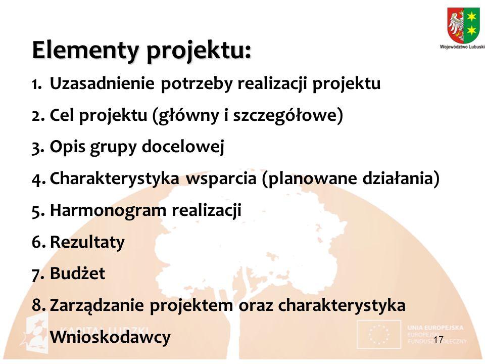 Elementy projektu: 1.Uzasadnienie potrzeby realizacji projektu 2.Cel projektu (główny i szczegółowe) 3.Opis grupy docelowej 4.Charakterystyka wsparcia (planowane działania) 5.Harmonogram realizacji 6.Rezultaty 7.Budżet 8.Zarządzanie projektem oraz charakterystyka Wnioskodawcy 17