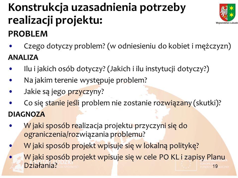 Konstrukcja uzasadnienia potrzeby realizacji projektu: PROBLEM Czego dotyczy problem.