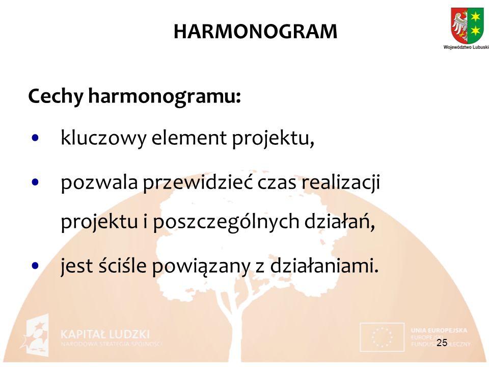 Cechy harmonogramu: kluczowy element projektu, pozwala przewidzieć czas realizacji projektu i poszczególnych działań, jest ściśle powiązany z działaniami.