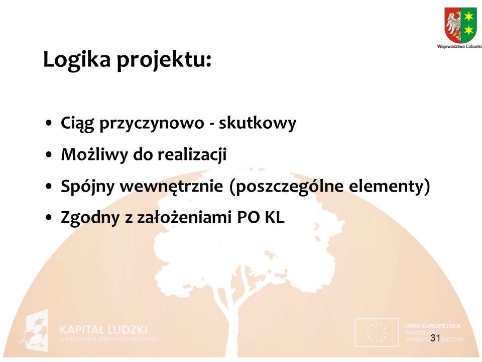 Logika projektu: Ciąg przyczynowo - skutkowy Możliwy do realizacji Spójny wewnętrznie (poszczególne elementy) Zgodny z założeniami PO KL 31