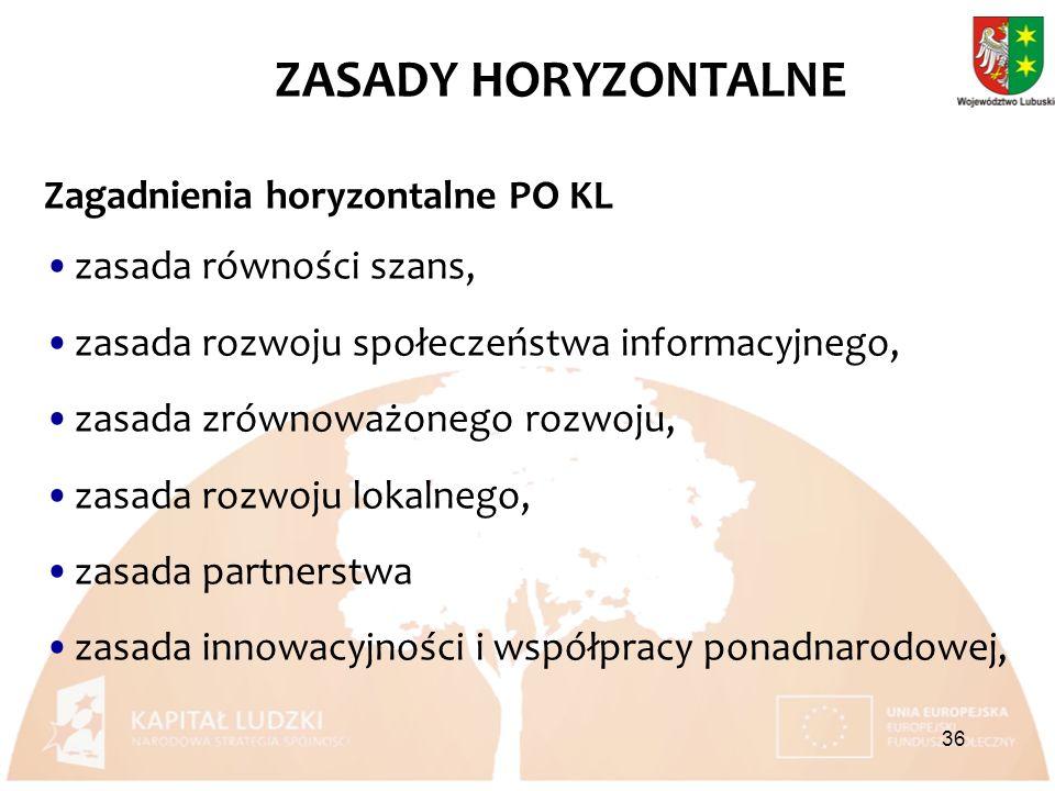 Zagadnienia horyzontalne PO KL zasada równości szans, zasada rozwoju społeczeństwa informacyjnego, zasada zrównoważonego rozwoju, zasada rozwoju lokalnego, zasada partnerstwa zasada innowacyjności i współpracy ponadnarodowej, ZASADY HORYZONTALNE 36