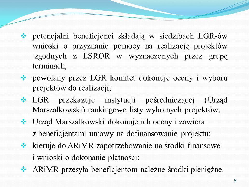 potencjalni beneficjenci składają w siedzibach LGR-ów wnioski o przyznanie pomocy na realizację projektów zgodnych z LSROR w wyznaczonych przez grupę