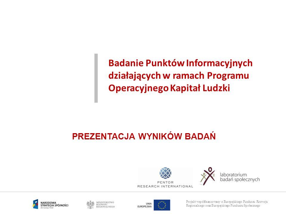 Projekt współfinansowany z Europejskiego Funduszu Rozwoju Regionalnego oraz Europejskiego Funduszu Społecznego Badanie Punktów Informacyjnych działają
