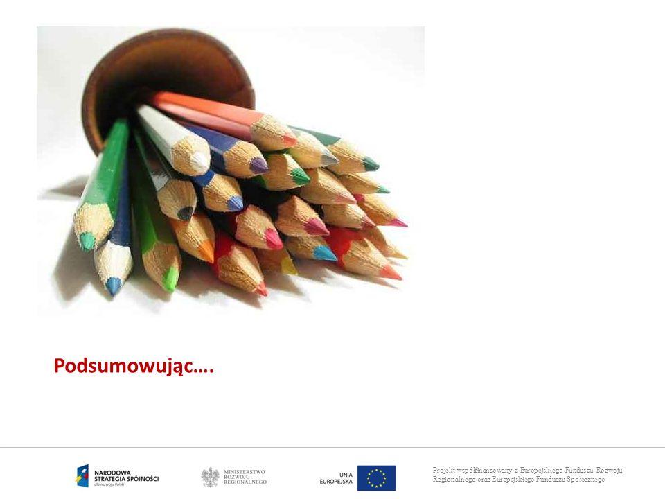 Projekt współfinansowany z Europejskiego Funduszu Rozwoju Regionalnego oraz Europejskiego Funduszu Społecznego Podsumowując….