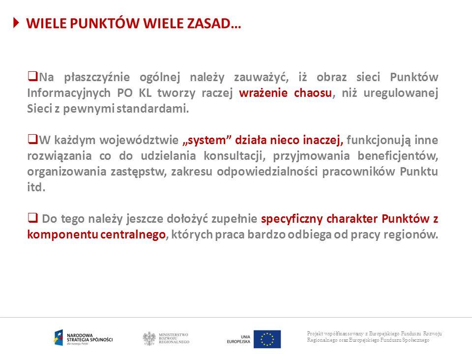 Projekt współfinansowany z Europejskiego Funduszu Rozwoju Regionalnego oraz Europejskiego Funduszu Społecznego WIELE PUNKTÓW WIELE ZASAD… Na płaszczyź