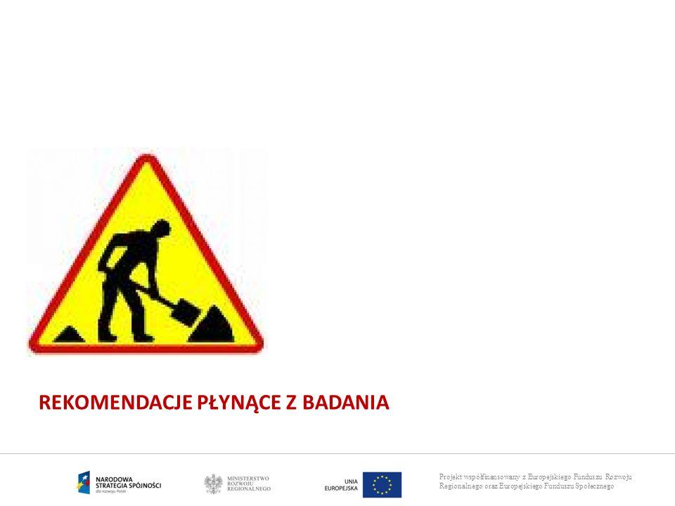 Projekt współfinansowany z Europejskiego Funduszu Rozwoju Regionalnego oraz Europejskiego Funduszu Społecznego REKOMENDACJE PŁYNĄCE Z BADANIA