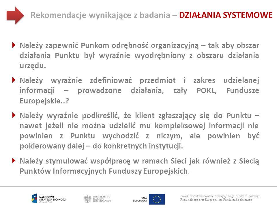 Projekt współfinansowany z Europejskiego Funduszu Rozwoju Regionalnego oraz Europejskiego Funduszu Społecznego Należy zapewnić Punkom odrębność organi