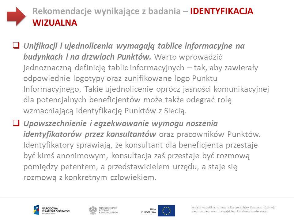 Projekt współfinansowany z Europejskiego Funduszu Rozwoju Regionalnego oraz Europejskiego Funduszu Społecznego Rekomendacje wynikające z badania – IDE