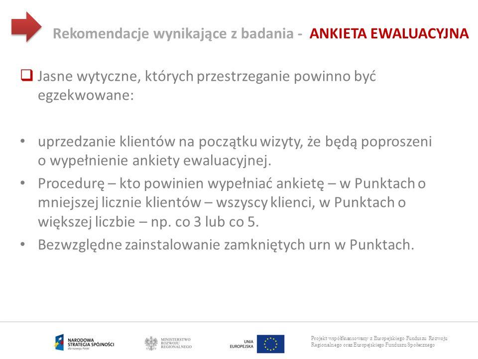 Projekt współfinansowany z Europejskiego Funduszu Rozwoju Regionalnego oraz Europejskiego Funduszu Społecznego Rekomendacje wynikające z badania - ANK