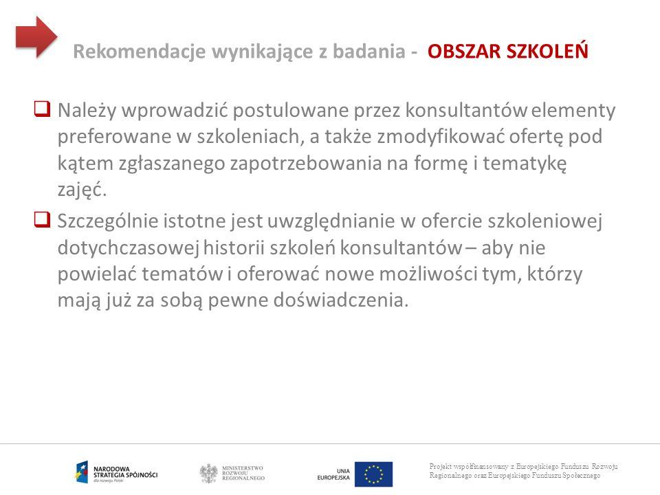 Projekt współfinansowany z Europejskiego Funduszu Rozwoju Regionalnego oraz Europejskiego Funduszu Społecznego Rekomendacje wynikające z badania - OBS