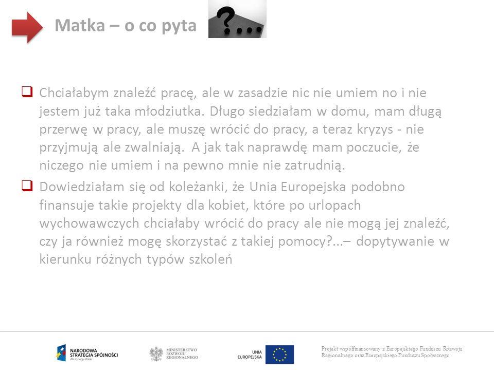 Projekt współfinansowany z Europejskiego Funduszu Rozwoju Regionalnego oraz Europejskiego Funduszu Społecznego Matka – o co pyta Chciałabym znaleźć pr