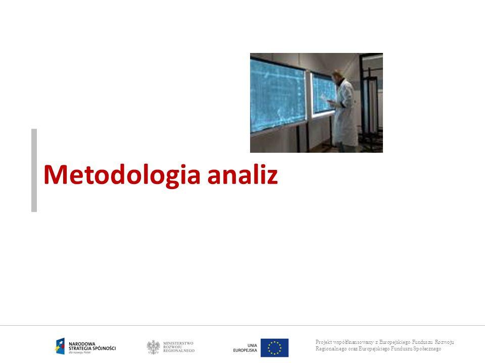 Projekt współfinansowany z Europejskiego Funduszu Rozwoju Regionalnego oraz Europejskiego Funduszu Społecznego Metodologia analiz